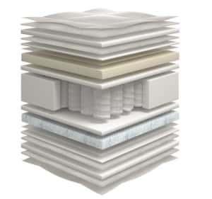 Στρώμα Premium Pocket 5 Ζωνών